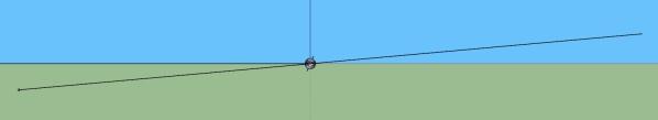 Ecliptica-Orbita Lunar