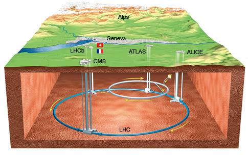 Tunel LHC