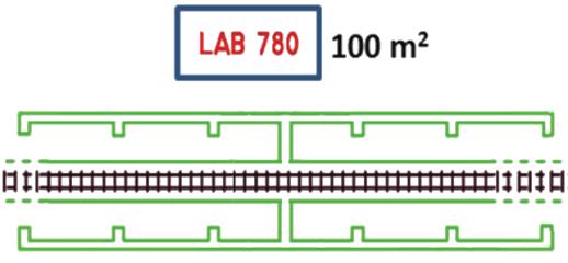 LAB-780