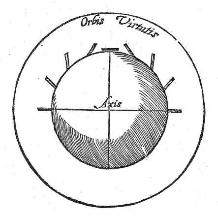 demagnete-4